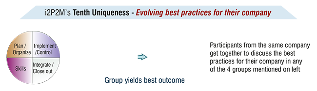 Evolving Best Practices for their company